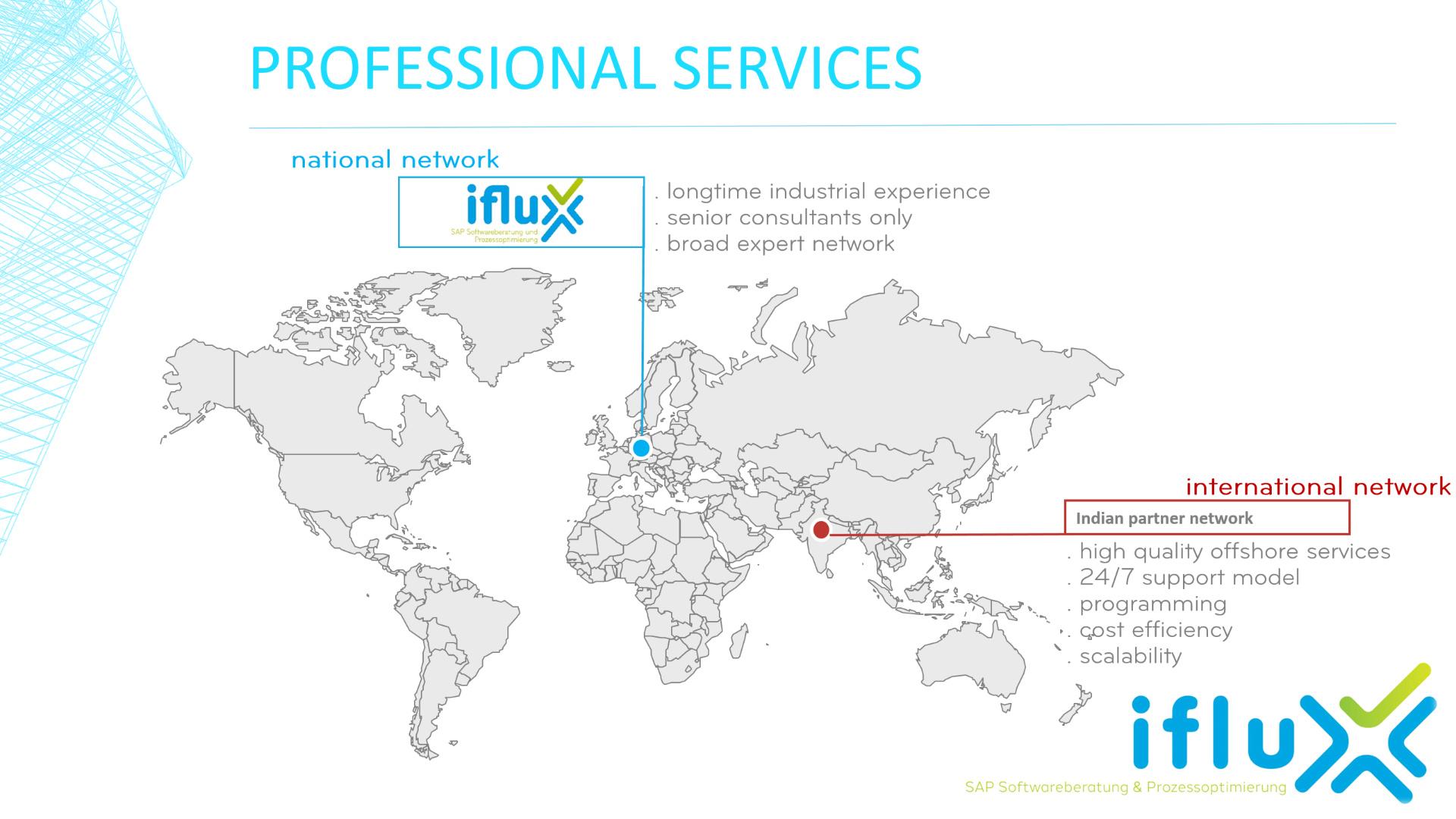 Portfolio_Professional_Services